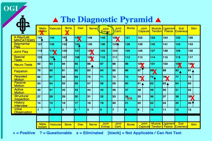 Clinical Problem Solving (MT5)